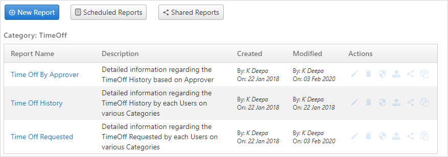 Check employee availability and time-off history with reports