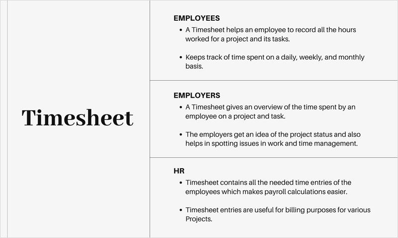Using timesheet at various levels