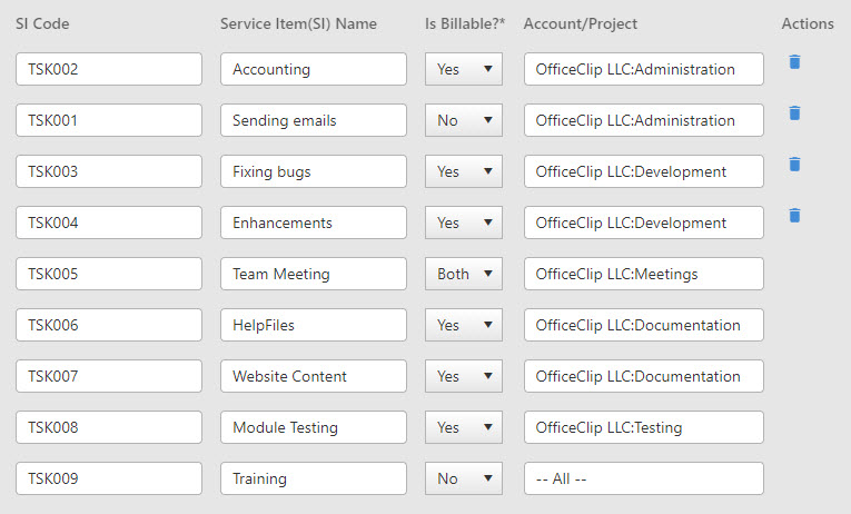 service items or tasks for projects