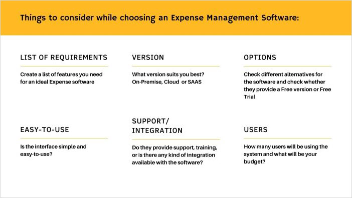 choosing a right software