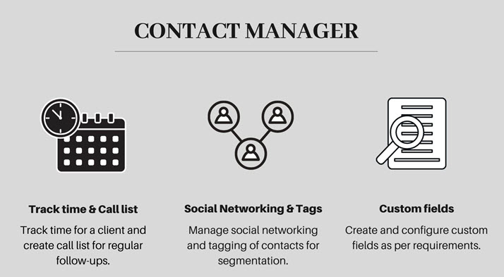 managing contact information